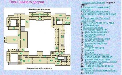 План Зимнего Дворца в Санкт